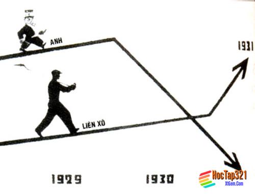 Lịch Sử 8 -Bài 17- CHÂU ÂU GIỮA HAI CUỘC CHIẾN TRANH THẾ GIỚI 1918-1939