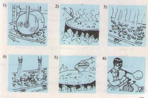 Unit 10: RECYCLING – Tái chế – Tiếng Anh 8. Hướng dẫn giải bài tập số 1, 2, 3 trang 95 SGK Tiếng anh lớp 8 cơ bản.