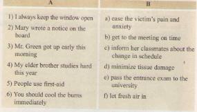 Unit 9: A FIRST-AID COURSE – Khoá học cấp cứu. Hướng dẫn giải bài tập số 1, 2, 3, 4 trang 86 SGK Tiếng anh lớp 8 cơ bản.