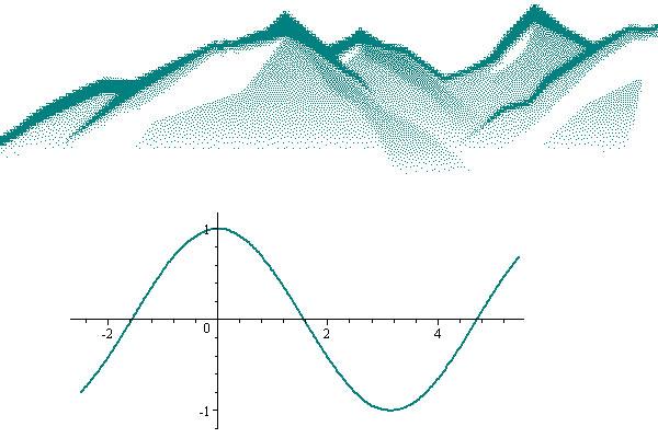 Bài 2: Hàm số y = ax+b (Giải bài tập 1,2,3,4)