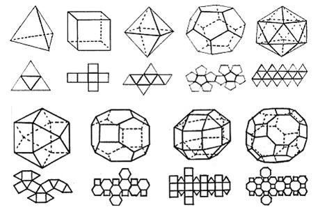 Bài 2: Khối đa diện lồi và khối đa diện đều (Giải bài tập 1, 2, 3, 4)