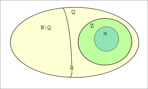 Chương I: Số hữu tỉ. Số thực. Hướng dẫn giải bài tập 73, 74, 75, 76, 77 trang 36, 37 SGK Toán 7 tập 1 (Làm tròn số)