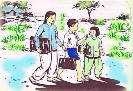 """Hãy tìm và phân tích các hình ảnh so sánh được Thanh Tịnh sử dụng trong truyện ngắn """"Tôi đi học"""""""