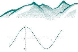 Luyện tập giải sự đồng biến và nghịch biến của hàm số( Phần 3)