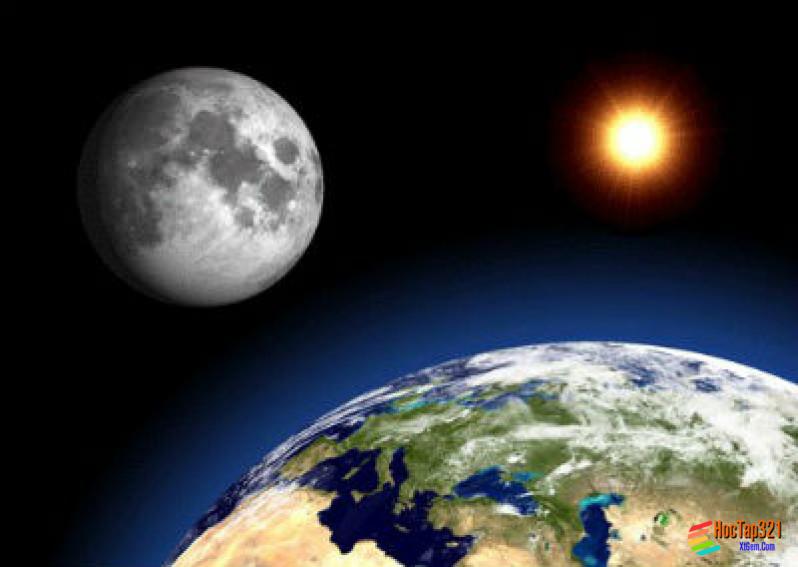 Thực hành hệ quả địa lí chuyển động xung quanh mặt trời của trái đất